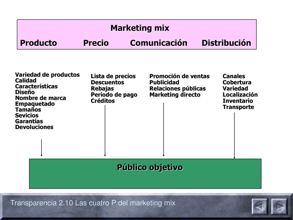 Excelente Reanudar El Objetivo Para El Director De Marketing ...