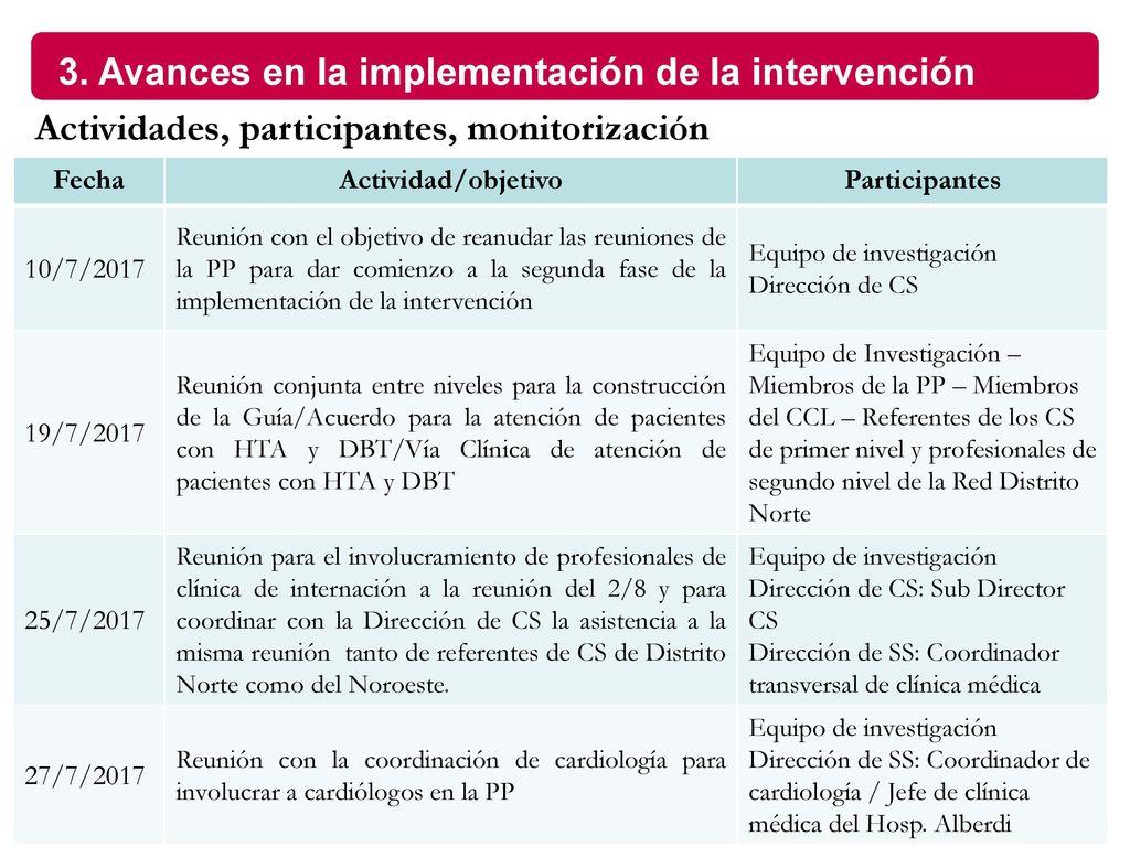 Moderno Reanudar Ejemplos Objetivos Para El Servicio Al Cliente ...