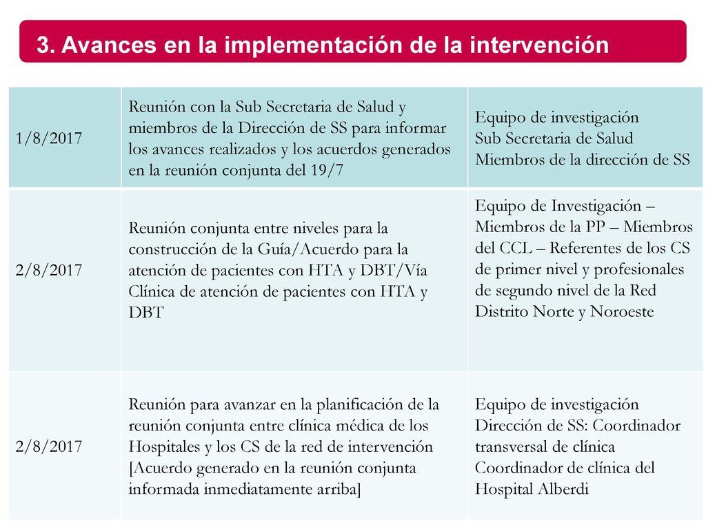 Bonito Reanudar Registro Del Paciente Elaboración - Ejemplo De ...