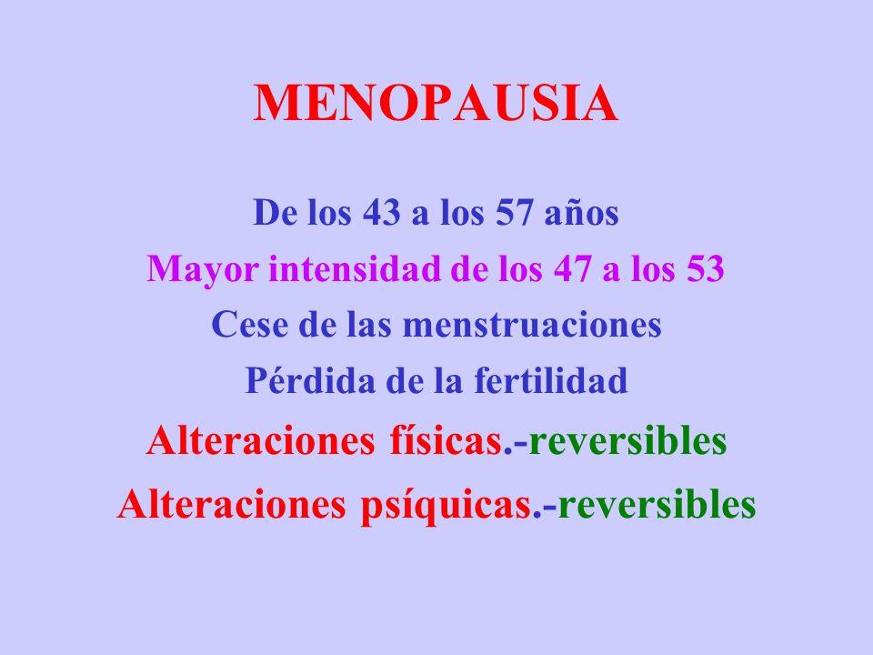 MENOPAUSIA Alteraciones físicas.-reversibles