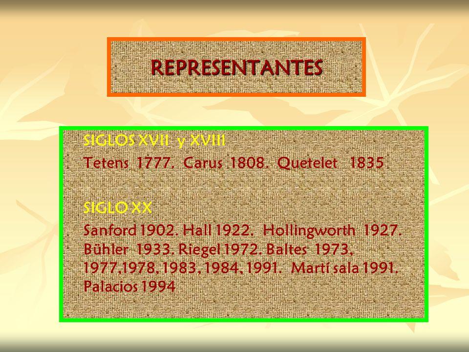 REPRESENTANTES SIGLOS XVII y XVIII
