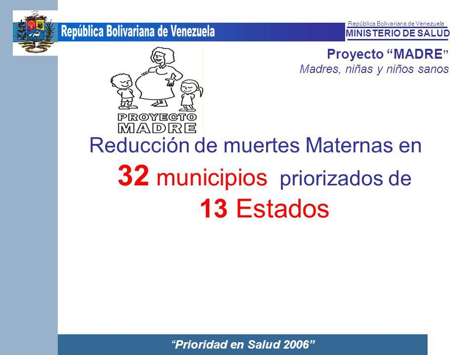 Reducción de muertes Maternas en 32 municipios priorizados de 13 Estados