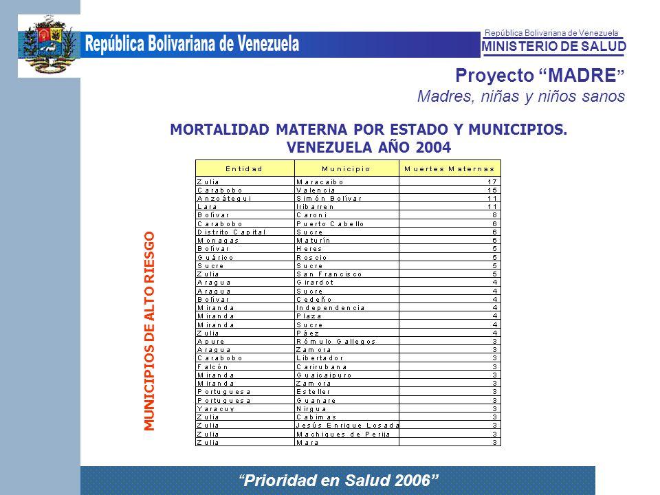 MORTALIDAD MATERNA POR ESTADO Y MUNICIPIOS. VENEZUELA AÑO 2004