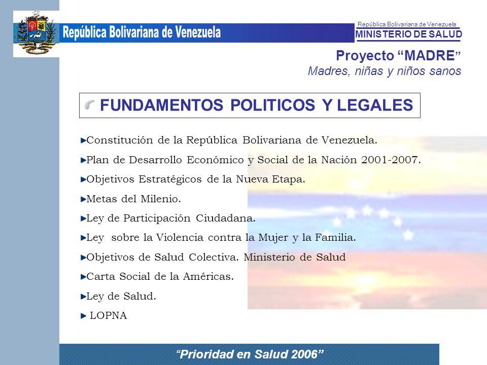FUNDAMENTOS POLITICOS Y LEGALES