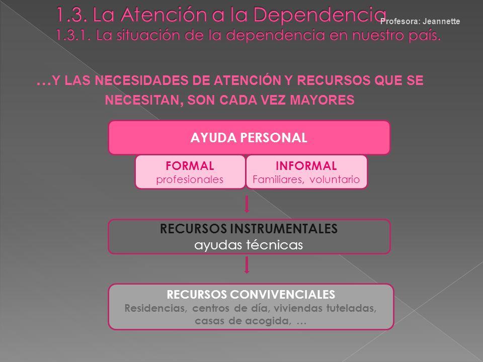1. 3. La Atención a la Dependencia 1. 3. 1