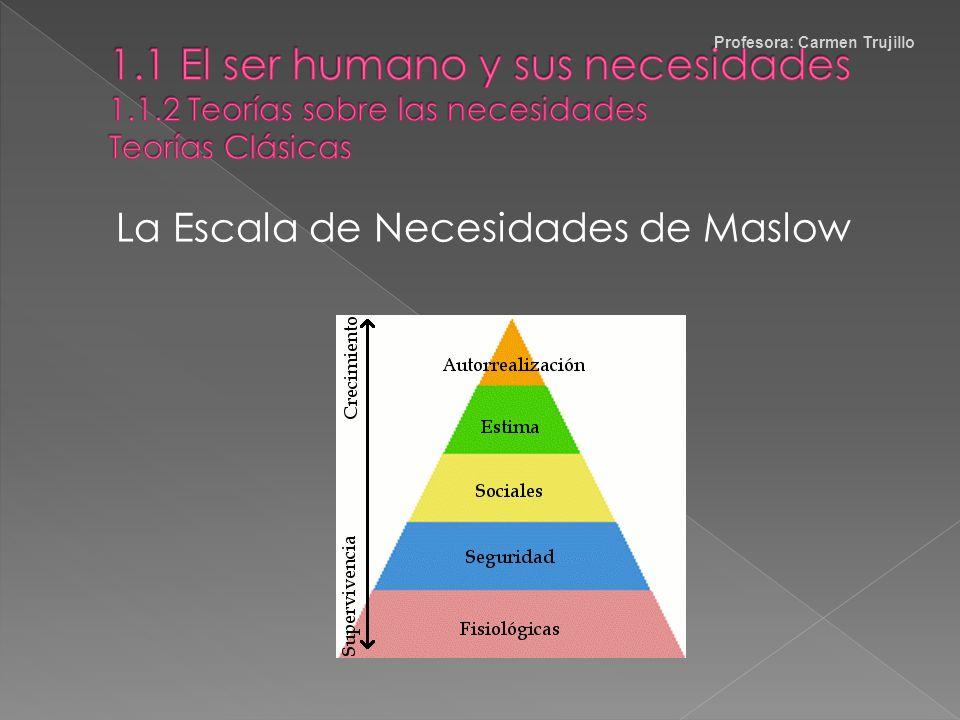La Escala de Necesidades de Maslow