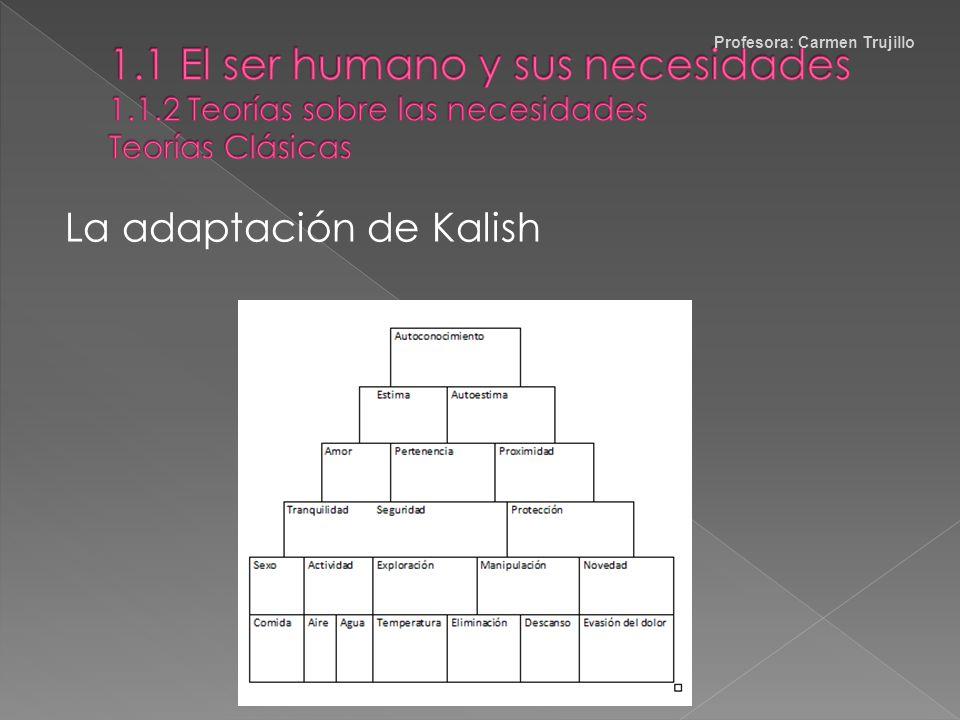 1. 1 El ser humano y sus necesidades 1. 1
