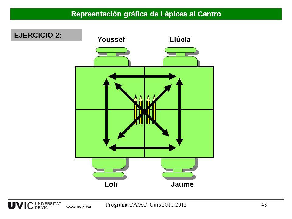 Repreentación gráfica de Lápices al Centro