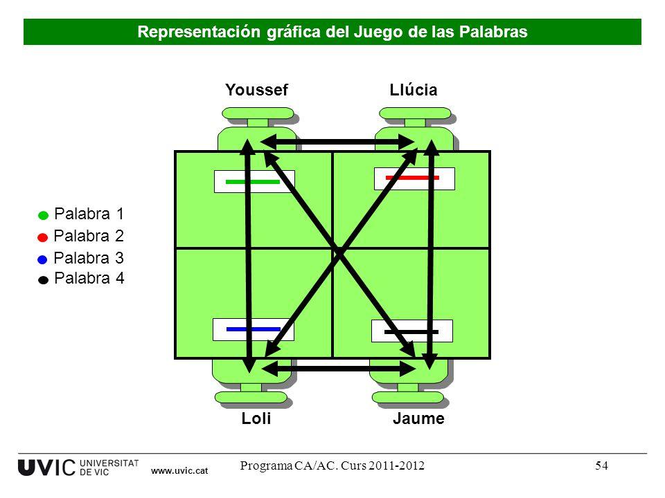 Representación gráfica del Juego de las Palabras