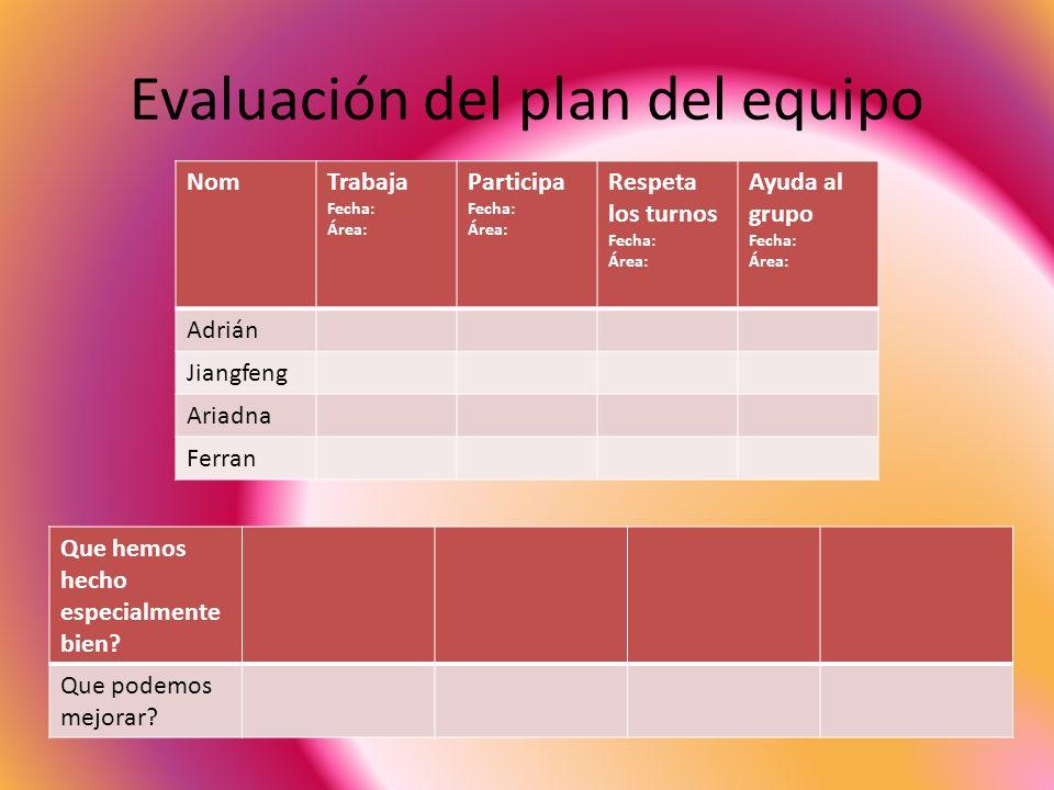 Evaluación del plan del equipo