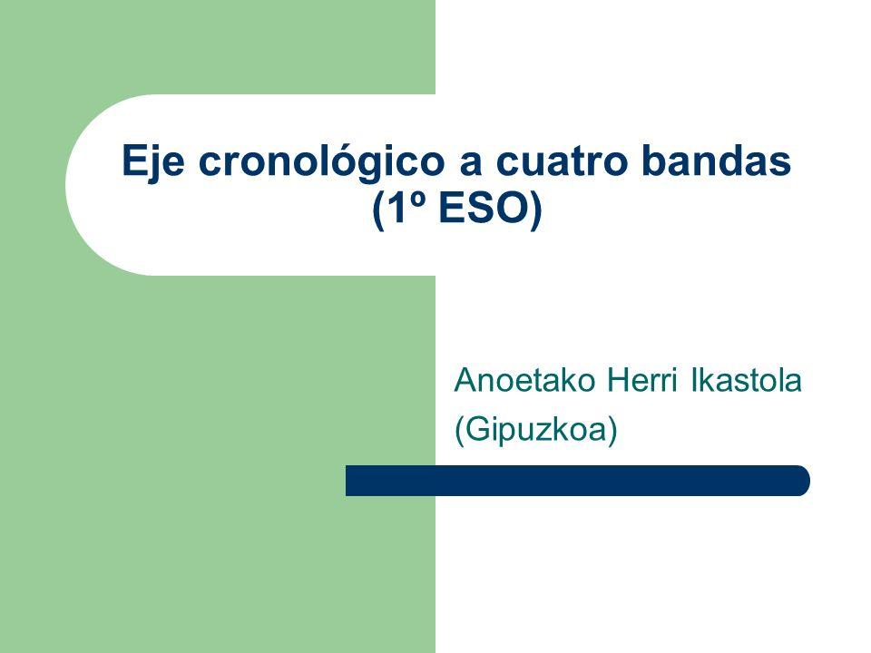 Eje cronológico a cuatro bandas (1º ESO)