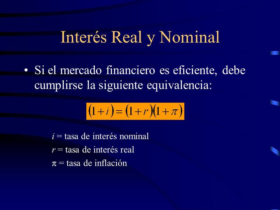 Interés Real y Nominal Si el mercado financiero es eficiente, debe cumplirse la siguiente equivalencia: