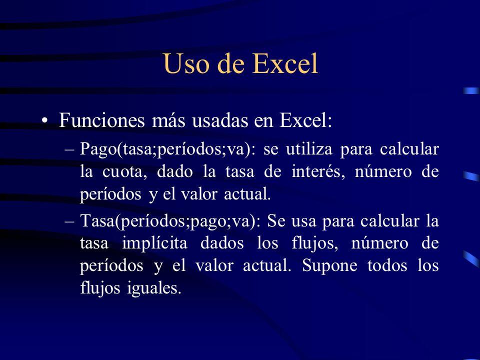 Uso de Excel Funciones más usadas en Excel: