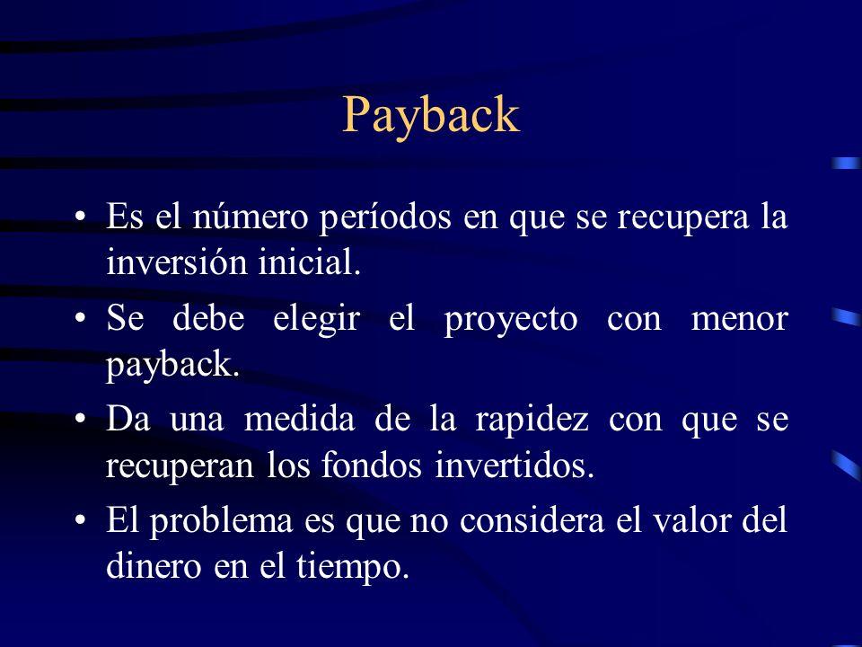Payback Es el número períodos en que se recupera la inversión inicial.