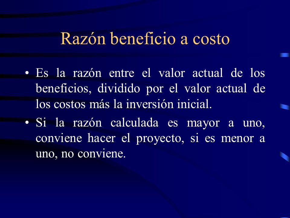 Razón beneficio a costo