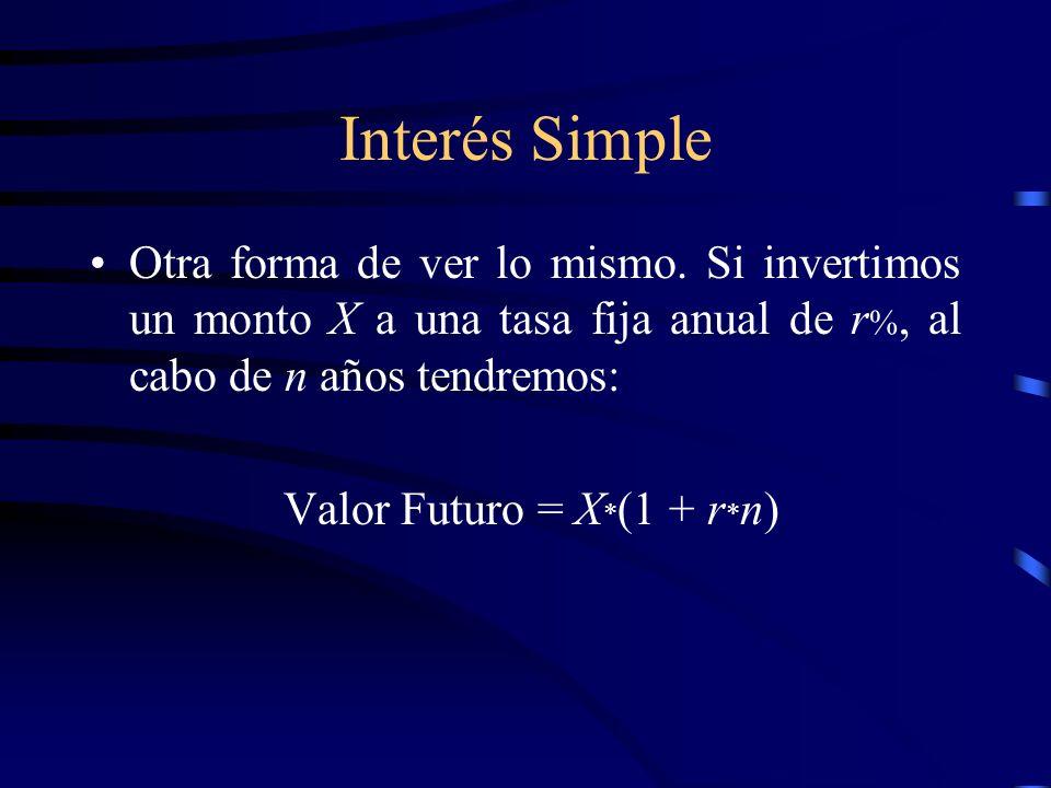 Valor Futuro = X*(1 + r*n)