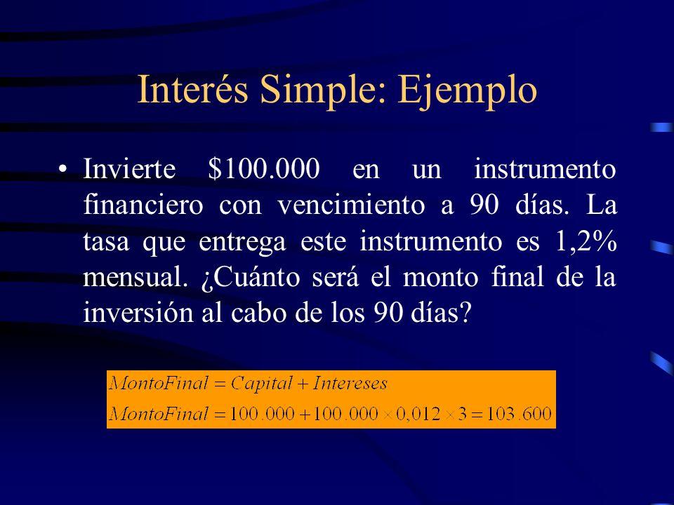 Interés Simple: Ejemplo
