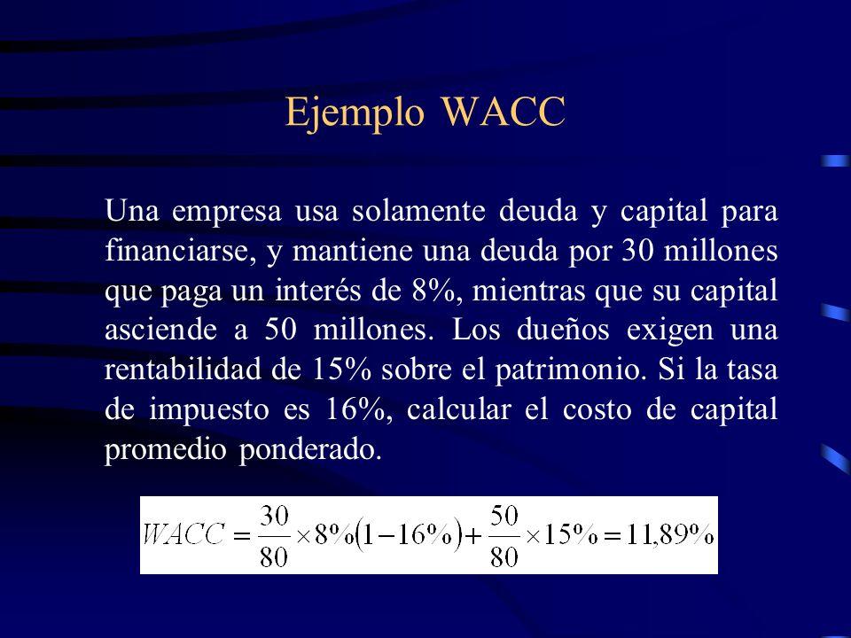 Ejemplo WACC