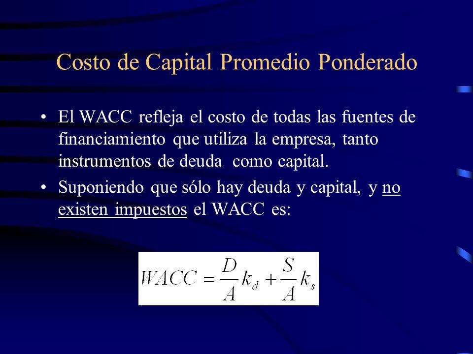 Costo de Capital Promedio Ponderado