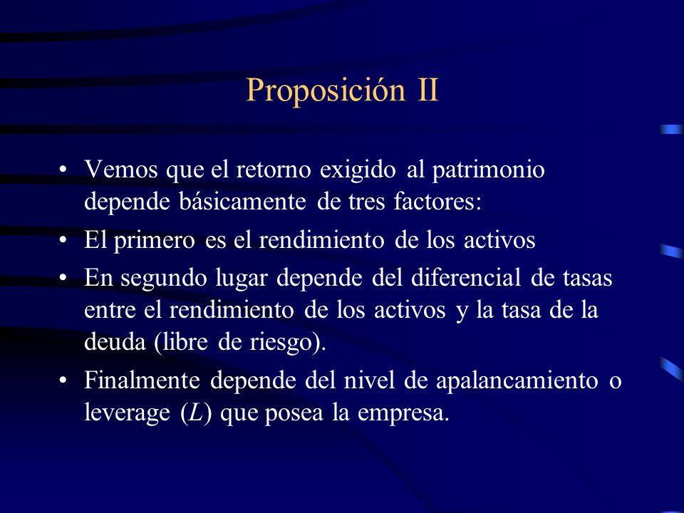 Proposición IIVemos que el retorno exigido al patrimonio depende básicamente de tres factores: El primero es el rendimiento de los activos.