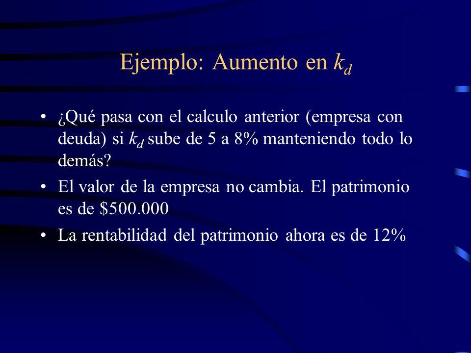 Ejemplo: Aumento en kd ¿Qué pasa con el calculo anterior (empresa con deuda) si kd sube de 5 a 8% manteniendo todo lo demás