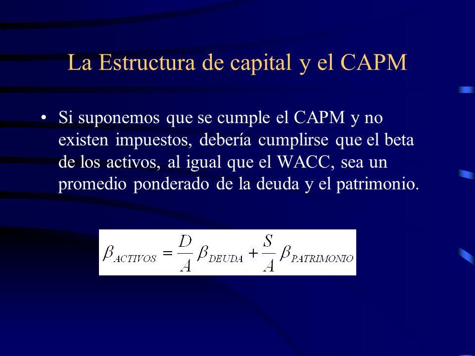 La Estructura de capital y el CAPM