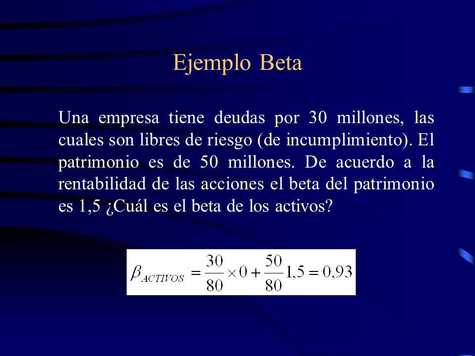 Ejemplo Beta