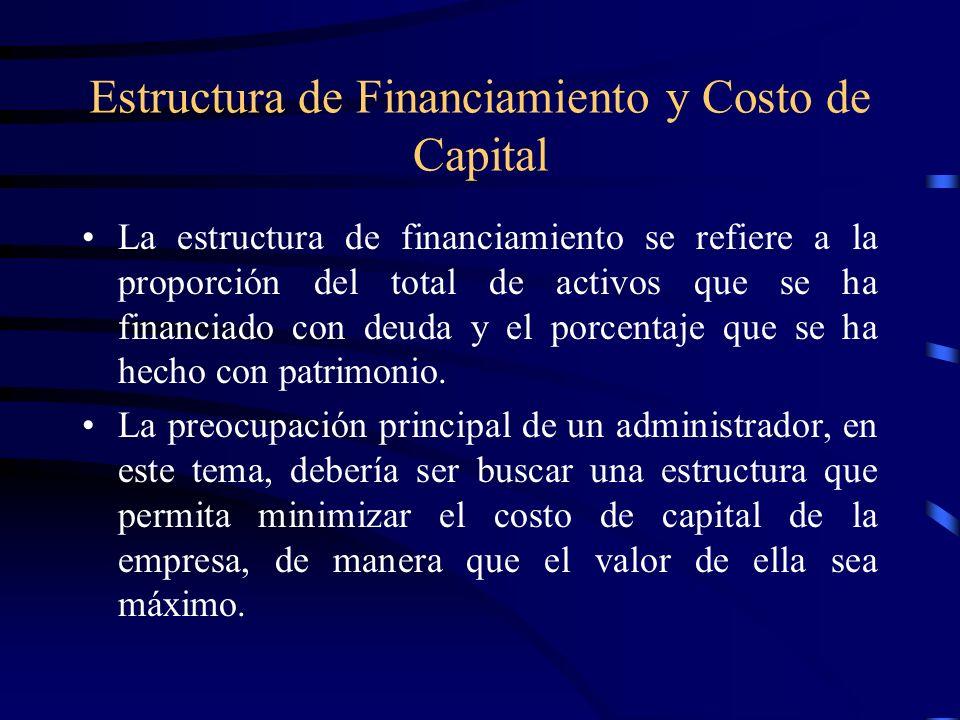 Estructura de Financiamiento y Costo de Capital