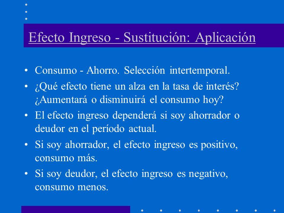 Efecto Ingreso - Sustitución: Aplicación