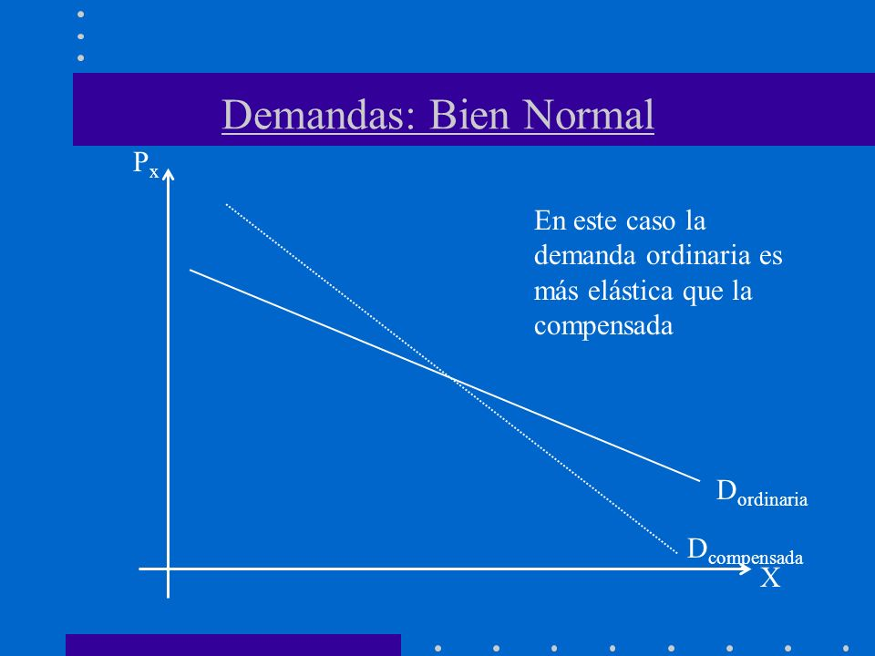 Demandas: Bien Normal Px