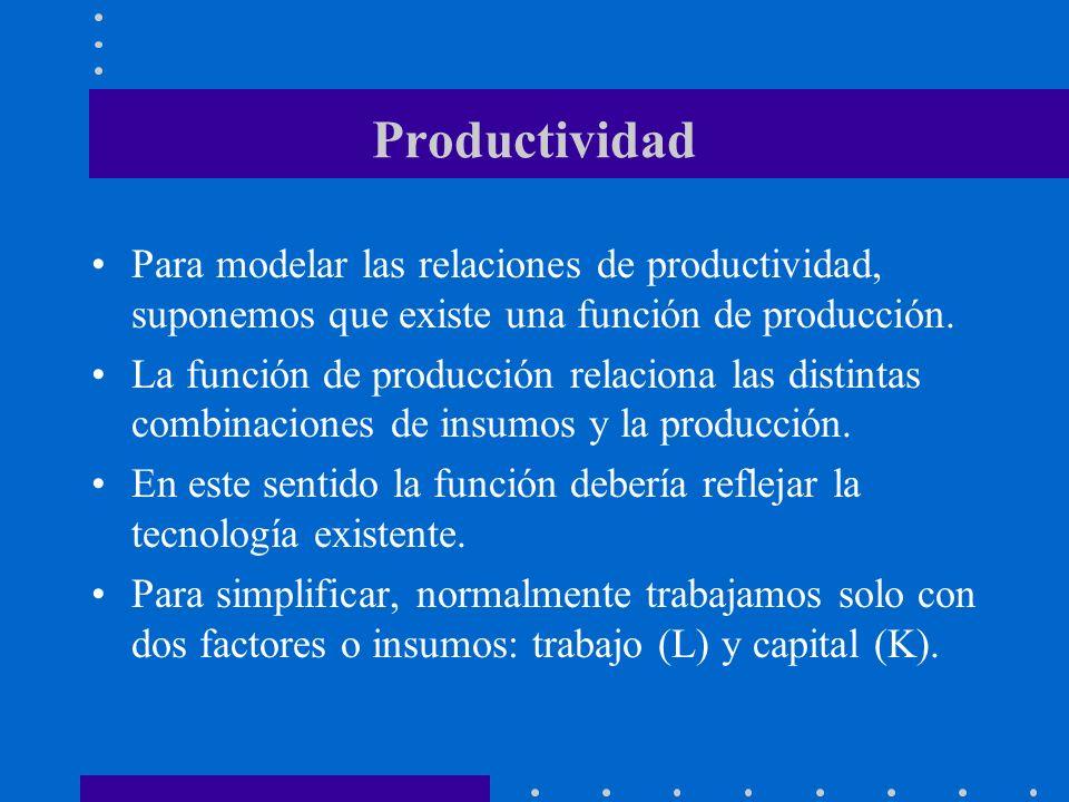 ProductividadPara modelar las relaciones de productividad, suponemos que existe una función de producción.