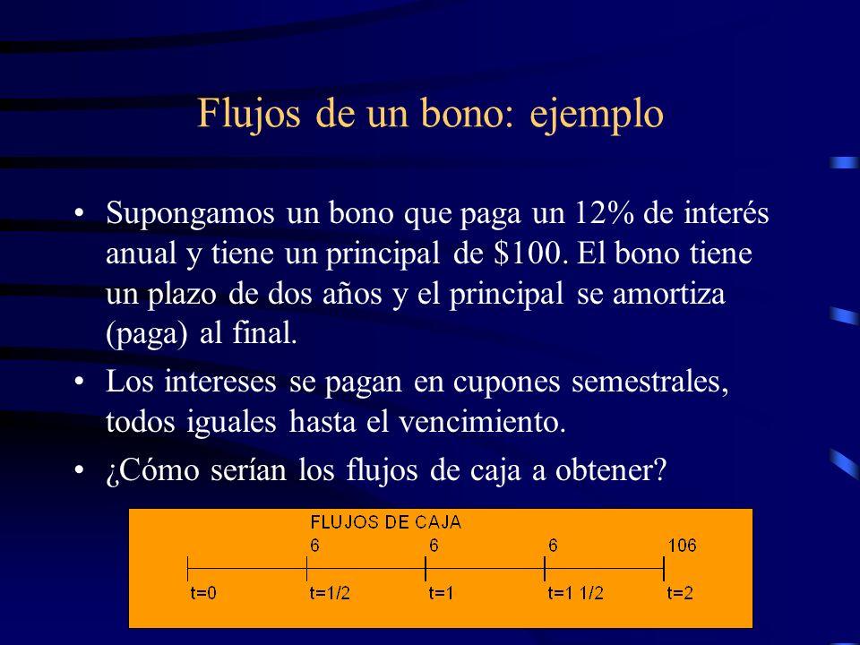 Flujos de un bono: ejemplo