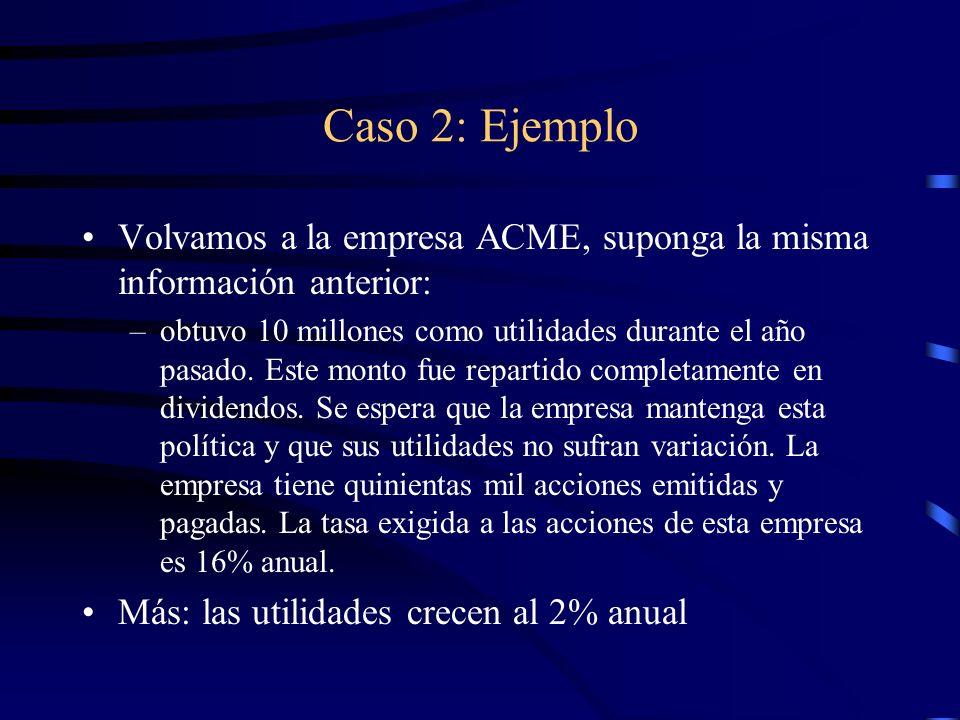 Caso 2: EjemploVolvamos a la empresa ACME, suponga la misma información anterior: