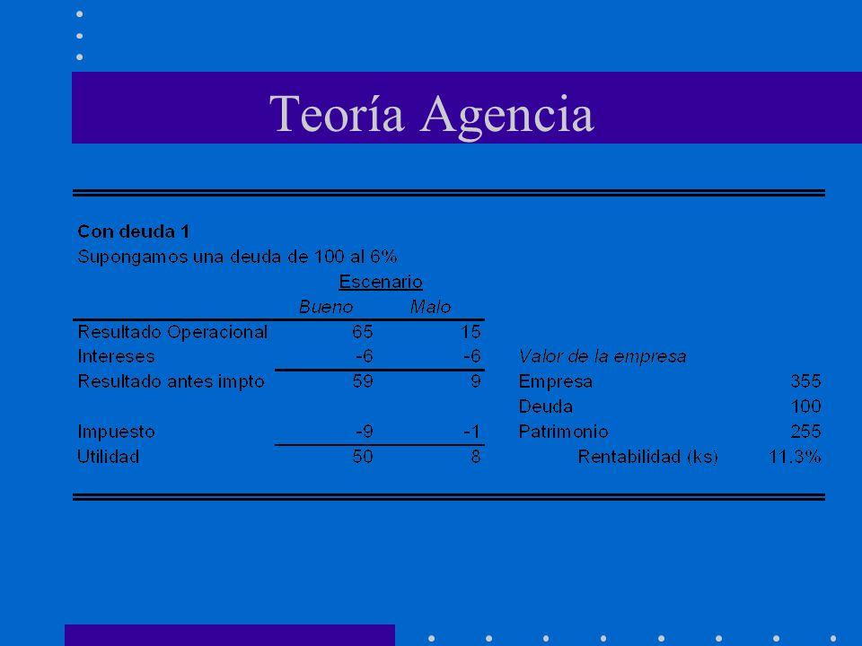 Teoría Agencia
