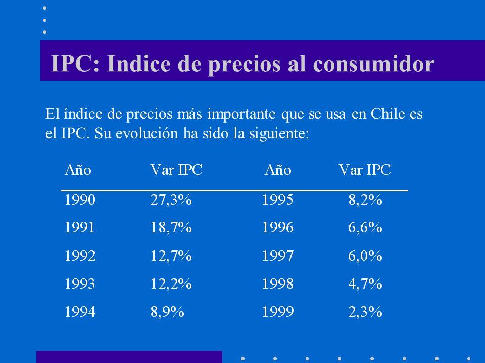 IPC: Indice de precios al consumidor