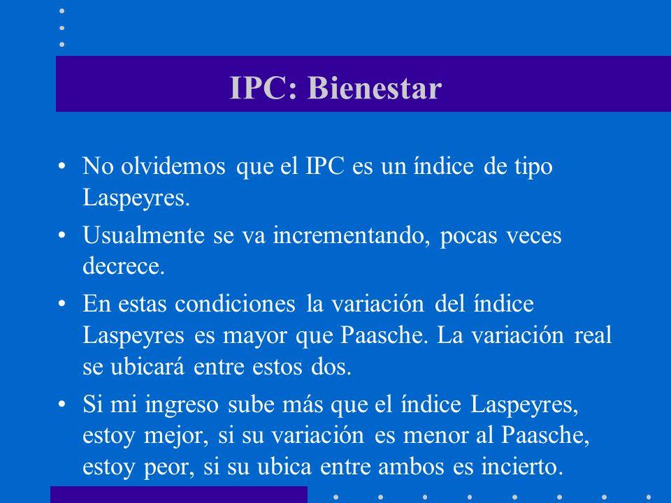 IPC: Bienestar No olvidemos que el IPC es un índice de tipo Laspeyres.