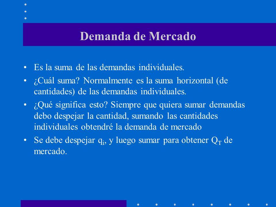 Demanda de Mercado Es la suma de las demandas individuales.