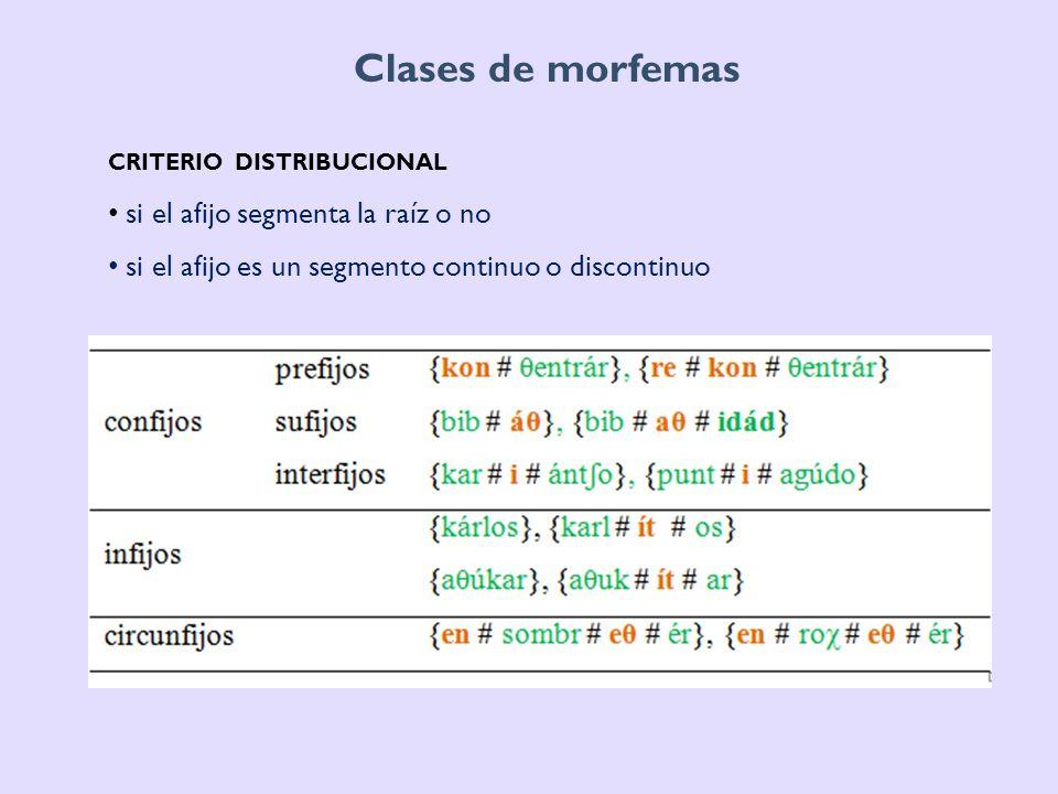 Clases de morfemas criterio distribucional