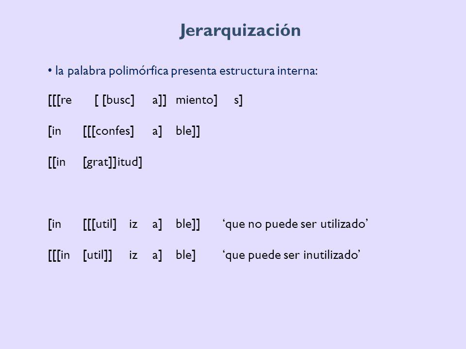 Jerarquización la palabra polimórfica presenta estructura interna: