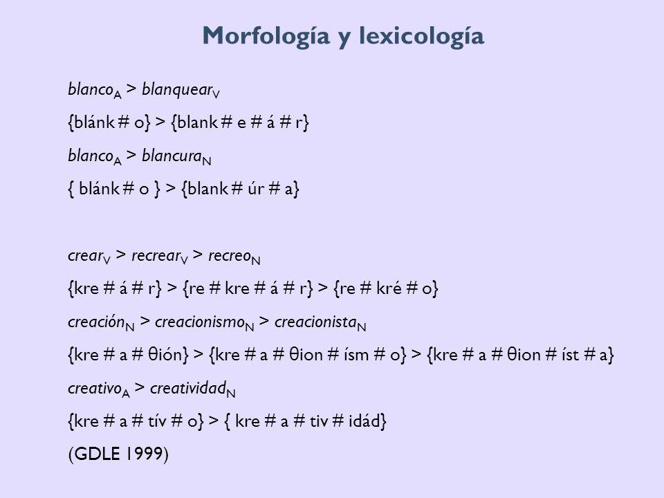 Morfología y lexicología