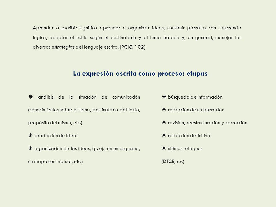 La expresión escrita como proceso: etapas