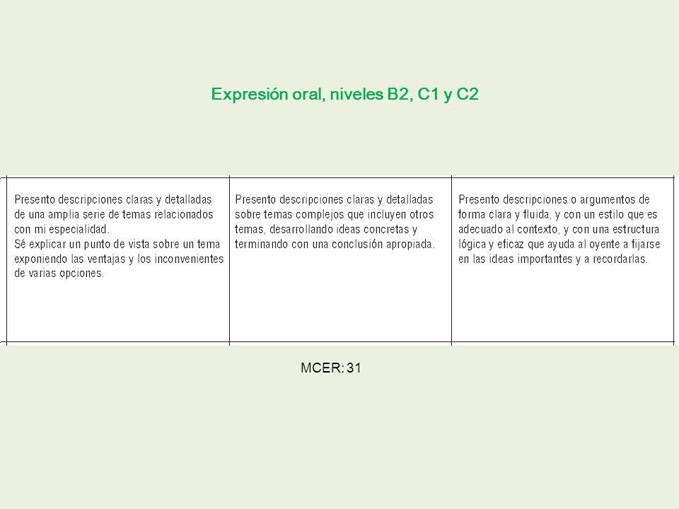 Expresión oral, niveles B2, C1 y C2