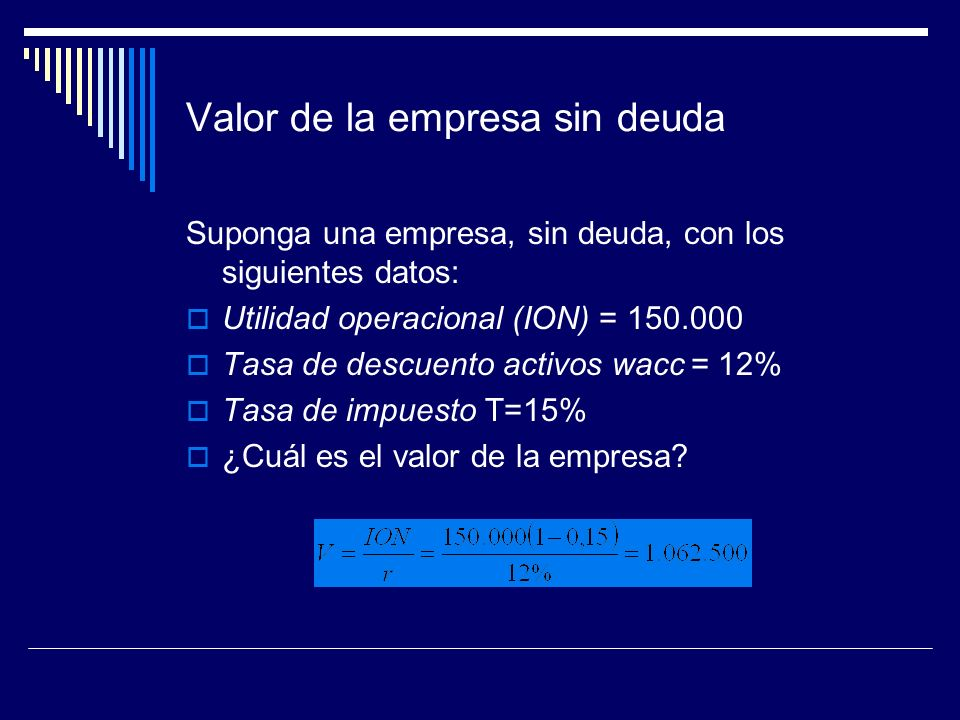 Valor de la empresa sin deuda