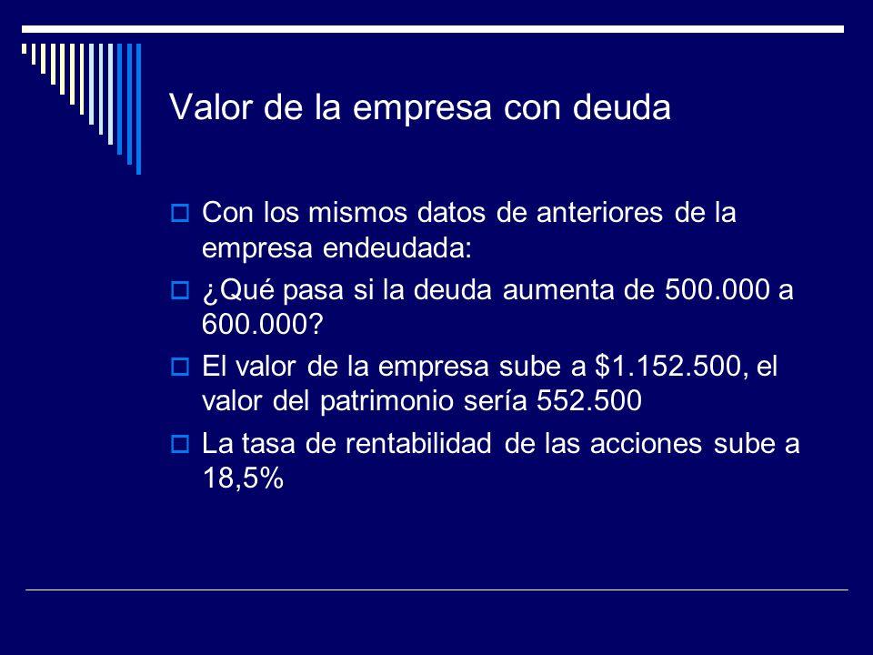 Valor de la empresa con deuda