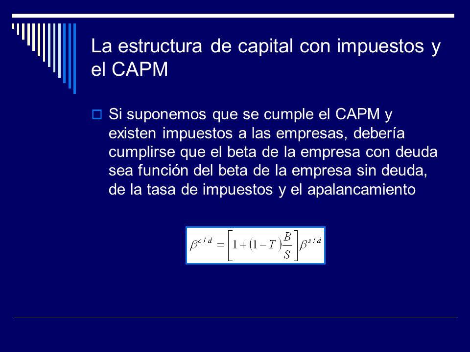 La estructura de capital con impuestos y el CAPM