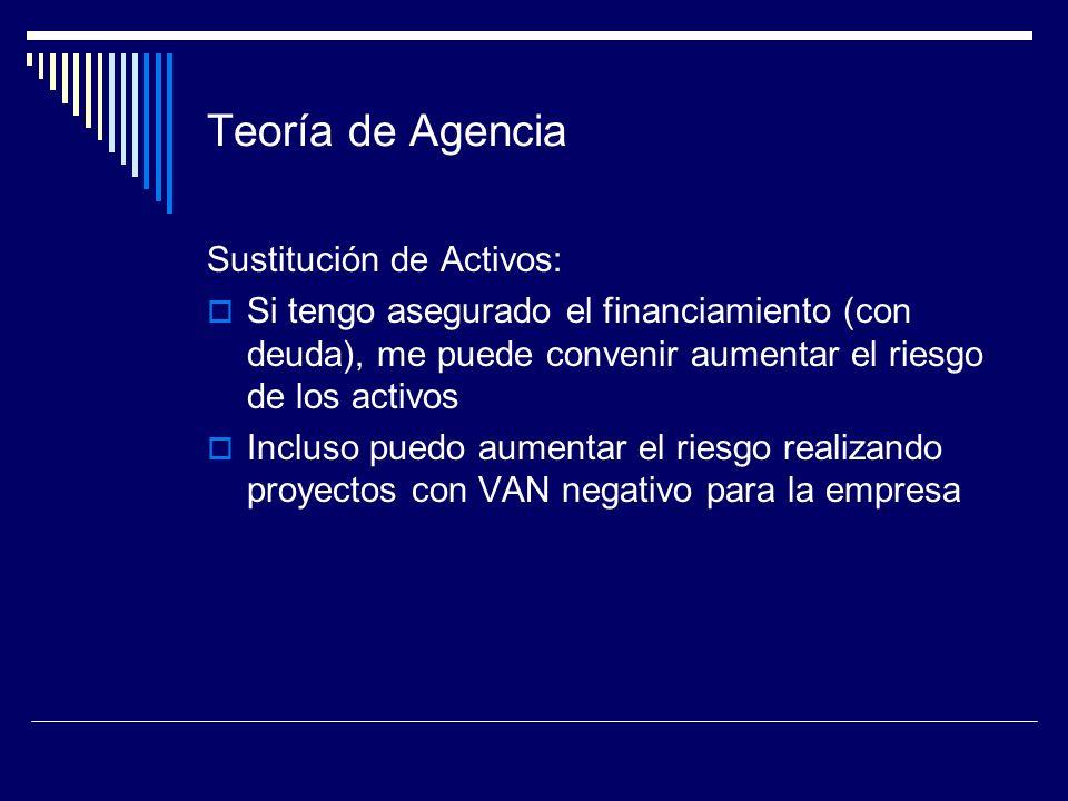 Teoría de Agencia Sustitución de Activos: