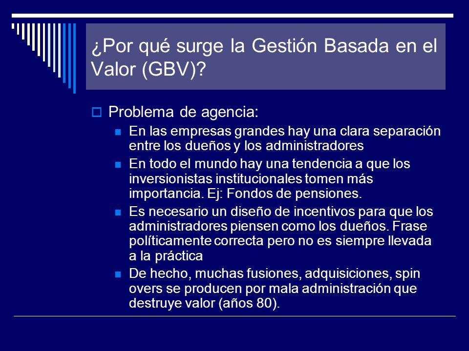 ¿Por qué surge la Gestión Basada en el Valor (GBV)