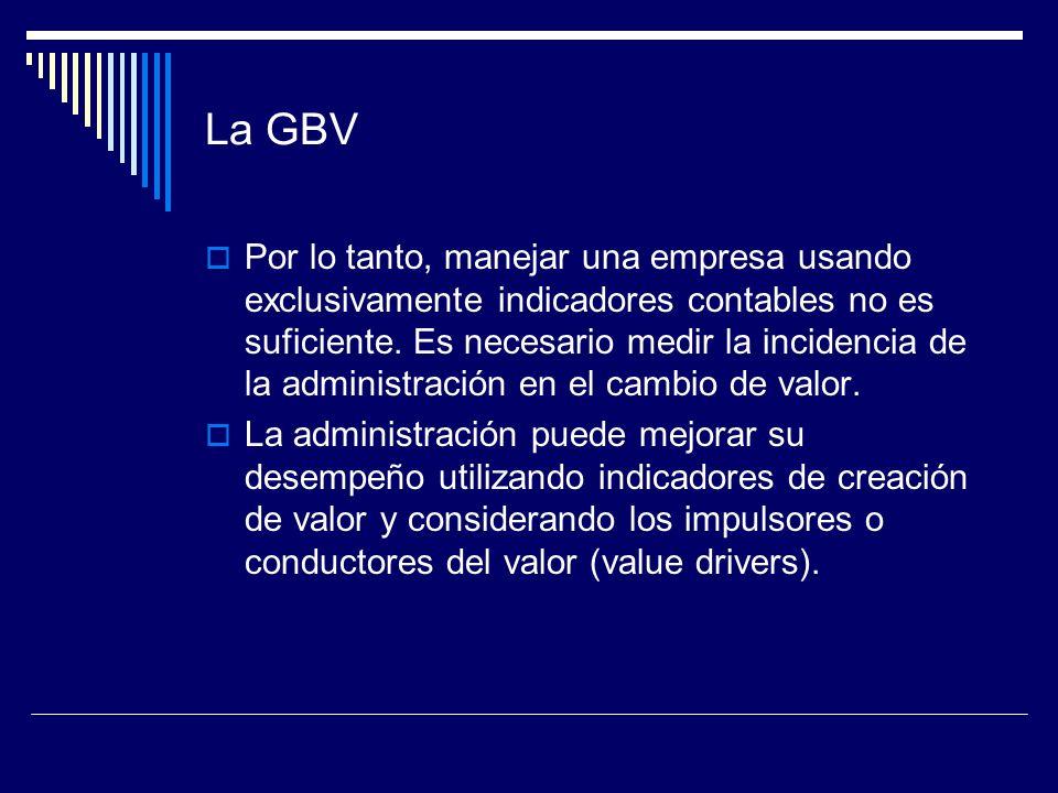 La GBV