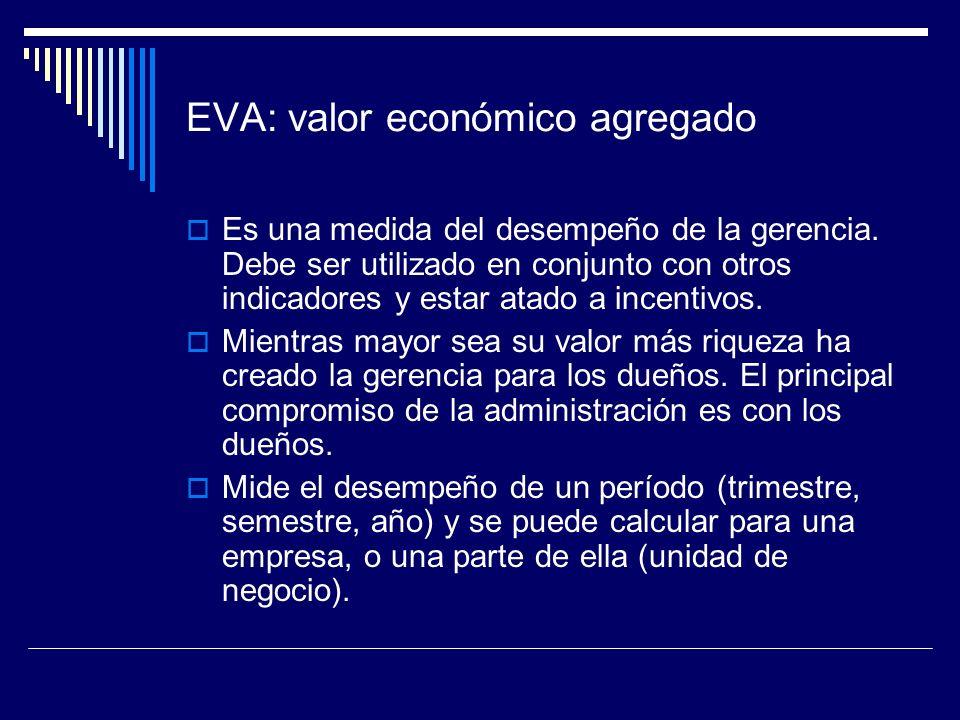 EVA: valor económico agregado