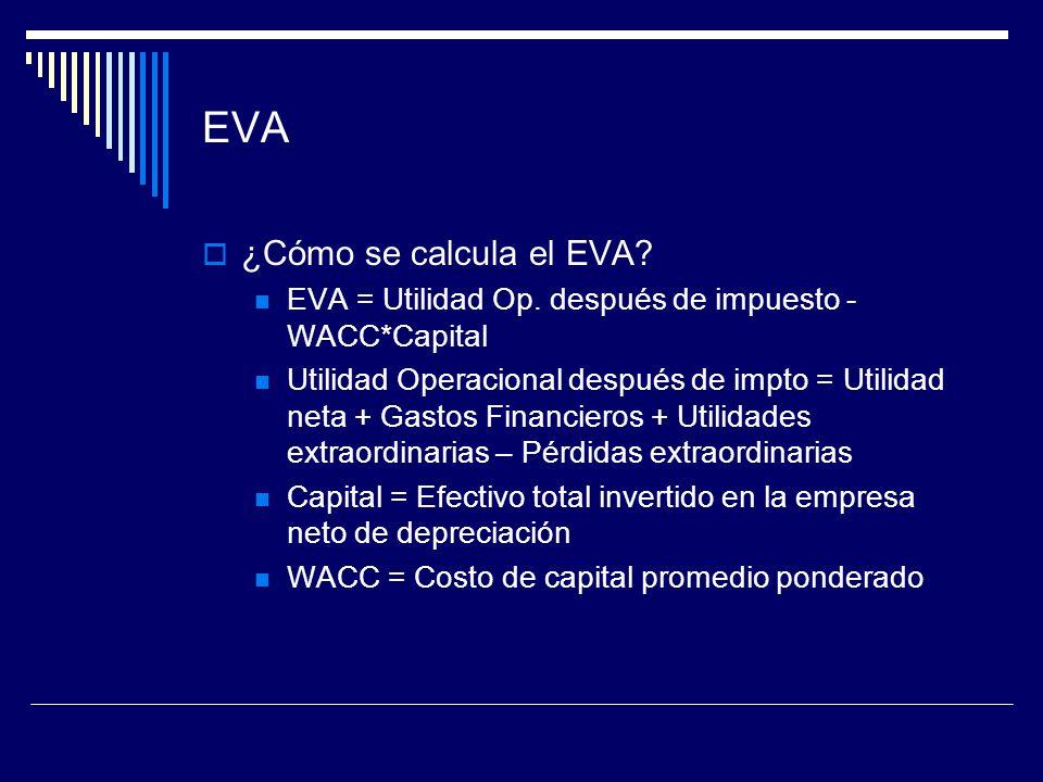 EVA ¿Cómo se calcula el EVA